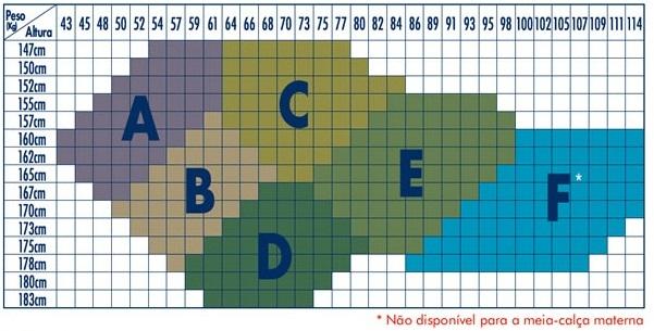Tabela de Medidas Meia Sigvaris Audace