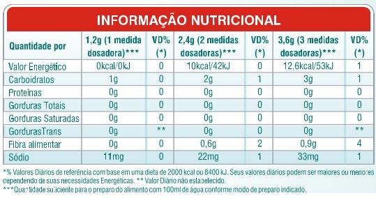 Tabela Nutricional Espessa Mais Clean Mais Care