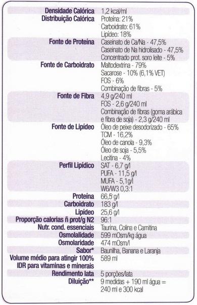 Composicao Nutricional Prosure 380g Abbott