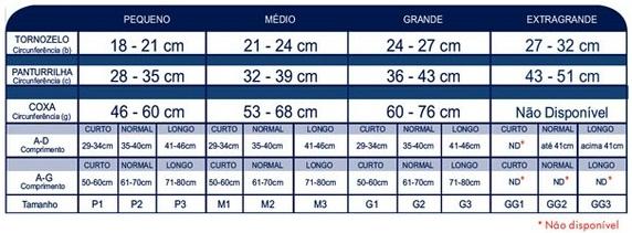 416d7ce99 Meia Elástica 3 4 - Sigvaris - Alta Compressão 30-40mmHg sem ...